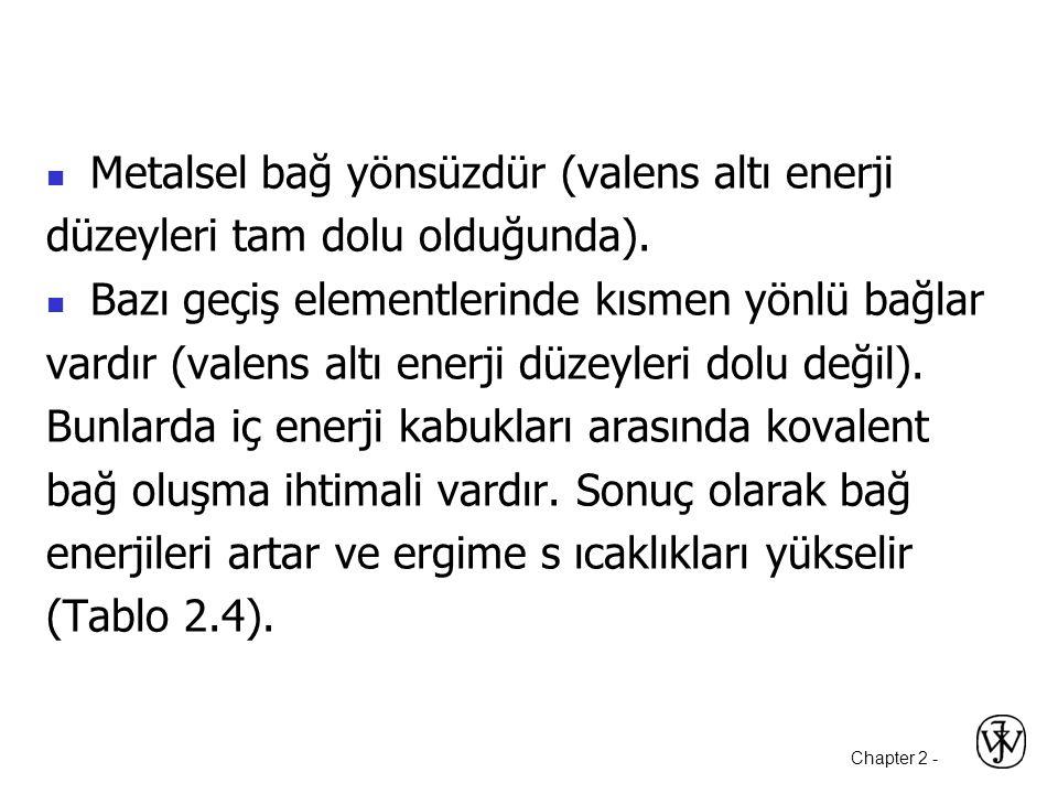 Chapter 2 -  Metalsel bağ yönsüzdür (valens altı enerji düzeyleri tam dolu olduğunda).