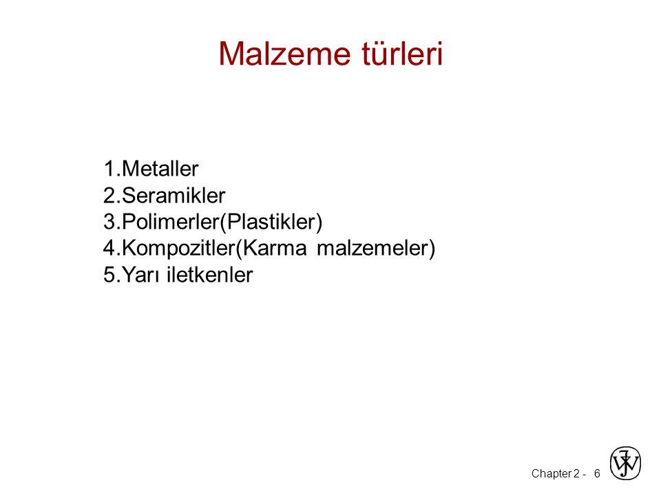 Chapter 2 - 6 Malzeme türleri 1.Metaller 2.Seramikler 3.Polimerler(Plastikler) 4.Kompozitler(Karma malzemeler) 5.Yarı iletkenler