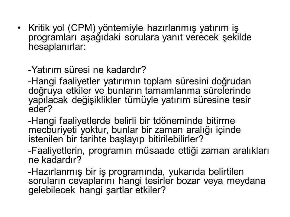 Kritik yol (CPM) yöntemiyle hazırlanmış yatırım iş programları aşağıdaki sorulara yanıt verecek şekilde hesaplanırlar: -Yatırım süresi ne kadardır.