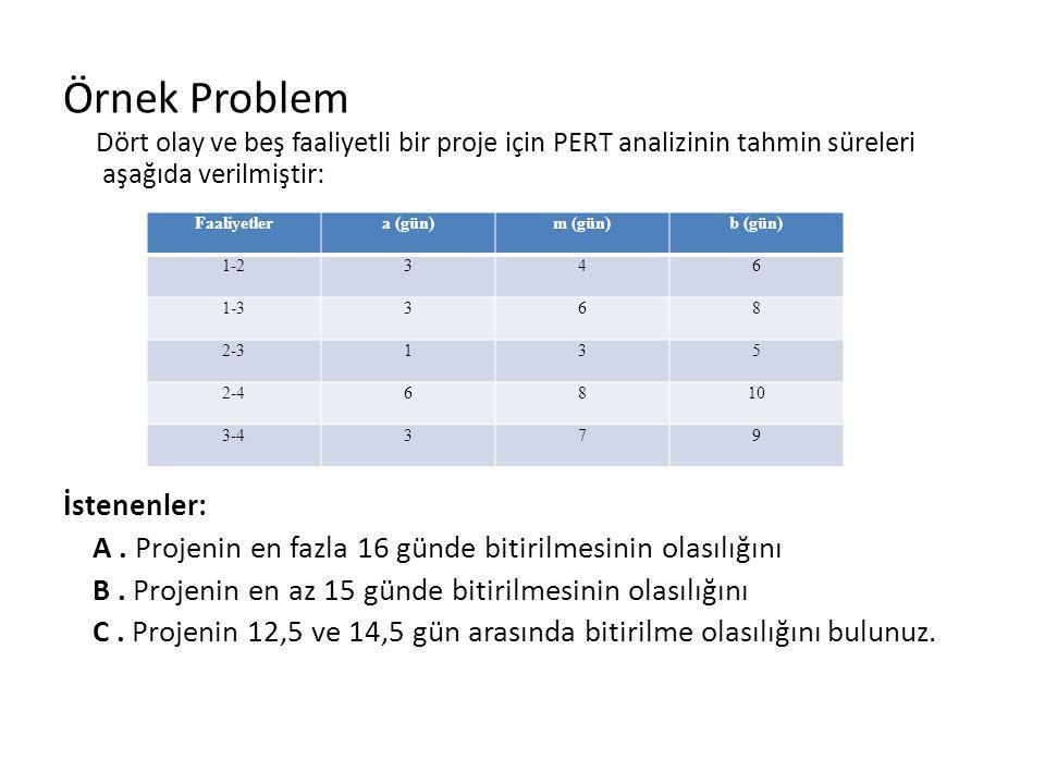 Örnek Problem Dört olay ve beş faaliyetli bir proje için PERT analizinin tahmin süreleri aşağıda verilmiştir: İstenenler: A. Projenin en fazla 16 günd