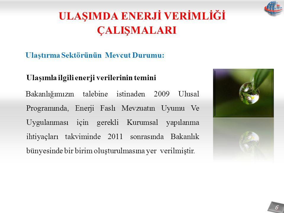 ULAŞIMDA ENERJİ VERİMLİĞİ ÇALIŞMALARI Ulaştırma Sektörünün Mevcut Durumu: Ulaşımla ilgili enerji verilerinin temini Bakanlığımızın talebine istinaden