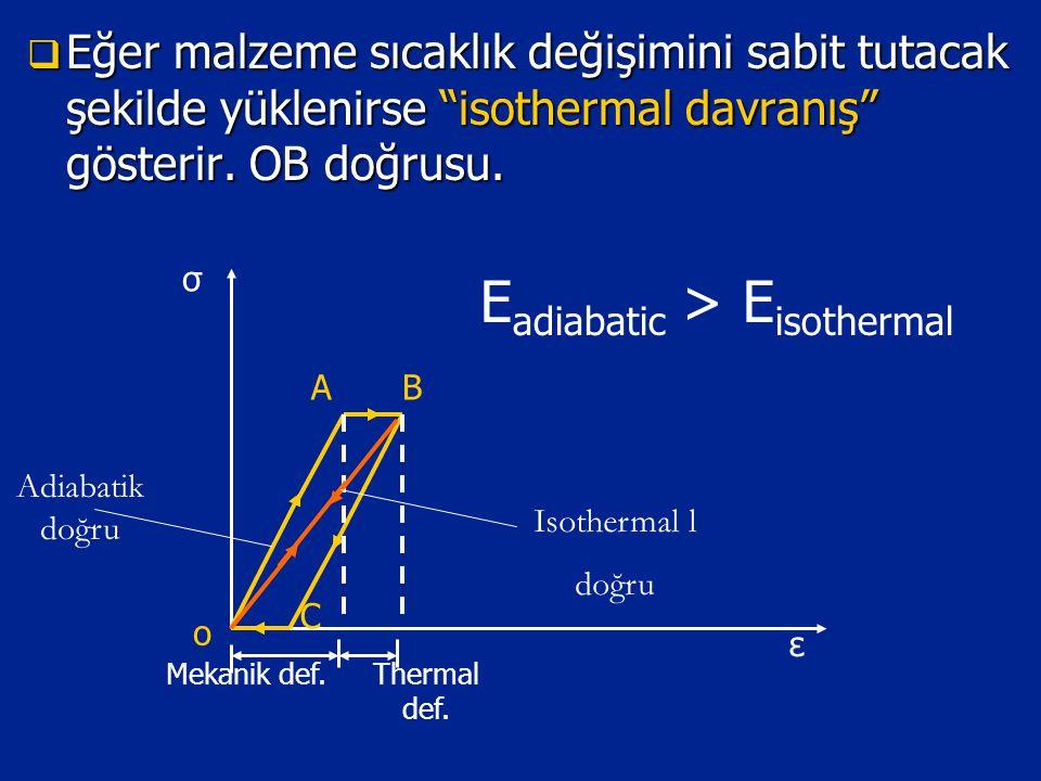 """ Eğer malzeme sıcaklık değişimini sabit tutacak şekilde yüklenirse """"isothermal davranış"""" gösterir. OB doğrusu. σ ε Mekanik def. C BA o Thermal def. I"""