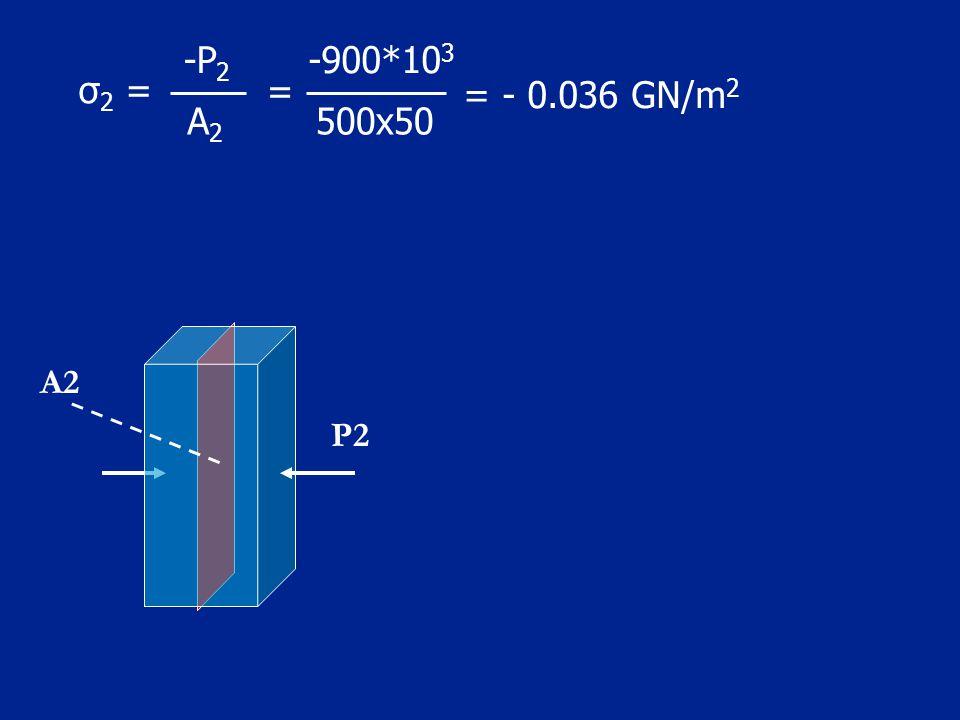 500x50 =-900*10 3 A2A2 -P 2 = - 0.036 GN/m 2 σ 2 = P2 A2