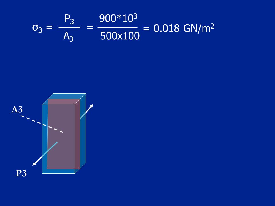 500x100 = 900*10 3 A3A3 P3P3 = 0.018 GN/m 2 σ 3 = P3 A3