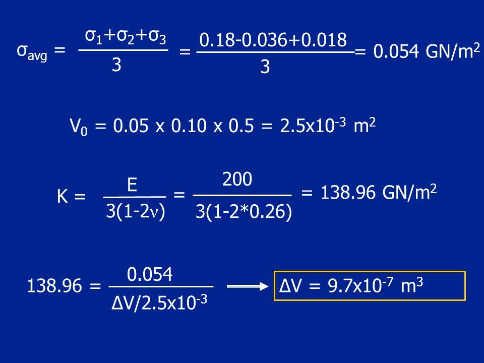 = 0.054 GN/m 2 3 = 0.18-0.036+0.018 3 σ1+σ2+σ3σ1+σ2+σ3 σ avg = V 0 = 0.05 x 0.10 x 0.5 = 2.5x10 -3 m 2 3(1-2*0.26) = 200 3(1-2 ν ) E = 138.96 GN/m 2 K = 0.054 ΔV/2.5x10 -3 ΔV = 9.7x10 -7 m 3 138.96 =