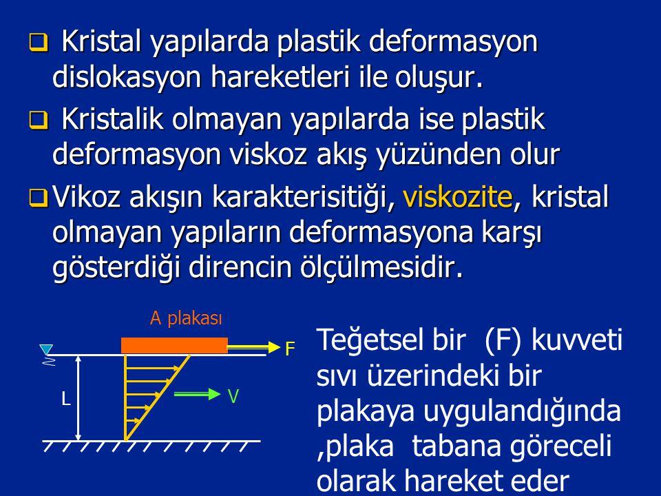  Kristal yapılarda plastik deformasyon dislokasyon hareketleri ile oluşur.  Kristalik olmayan yapılarda ise plastik deformasyon viskoz akış yüzünden