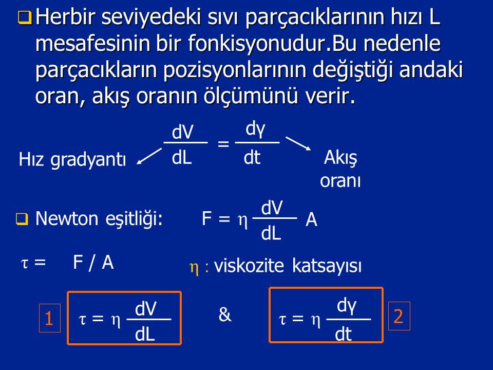  Herbir seviyedeki sıvı parçacıklarının hızı L mesafesinin bir fonkisyonudur.Bu nedenle parçacıkların pozisyonlarının değiştiği andaki oran, akış ora