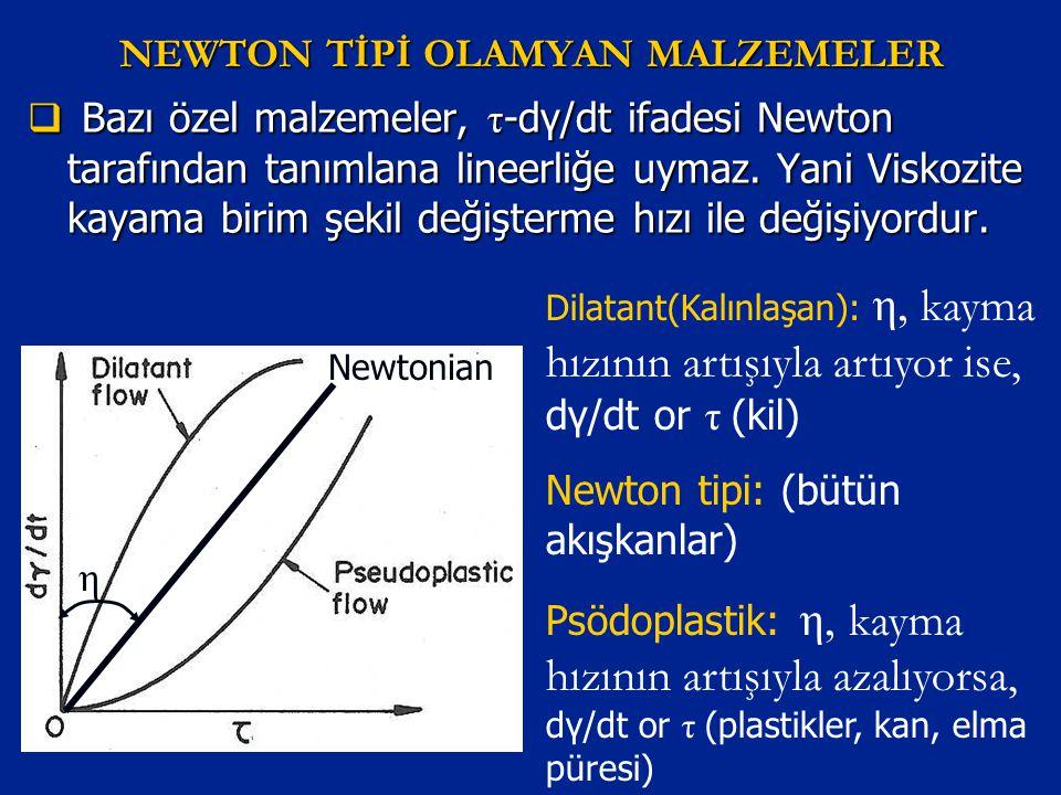 NEWTON TİPİ OLAMYAN MALZEMELER  Bazı özel malzemeler, τ -dγ/dt ifadesi Newton tarafından tanımlana lineerliğe uymaz. Yani Viskozite kayama birim şeki