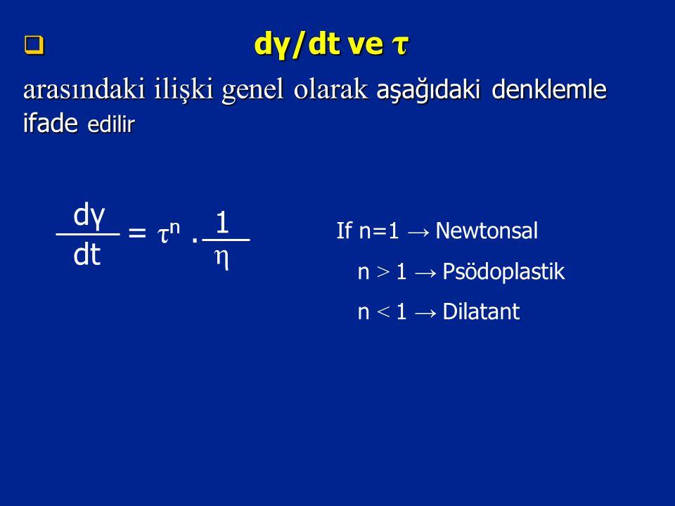  dγ/dt ve τ arasındaki ilişki genel olarak aşağıdaki denklemle ifade edilir If n=1 → Newtonsal n > 1 → Psödoplastik n < 1 → Dilatant η 1 = τ n. dt dγ
