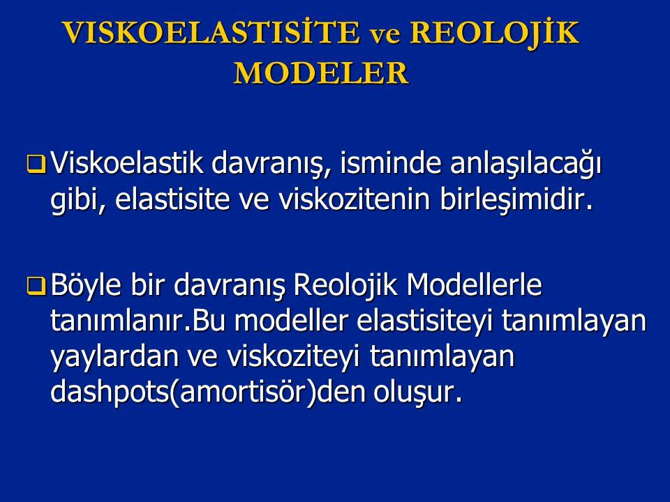  Viskoelastik davranış, isminde anlaşılacağı gibi, elastisite ve viskozitenin birleşimidir.  Böyle bir davranış Reolojik Modellerle tanımlanır.Bu mo