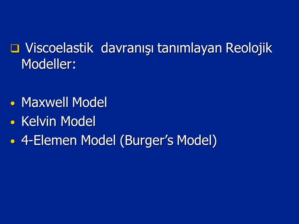  Viscoelastik davranışı tanımlayan Reolojik Modeller: Maxwell Model Maxwell Model Kelvin Model Kelvin Model 4-Elemen Model (Burger's Model) 4-Elemen Model (Burger's Model)