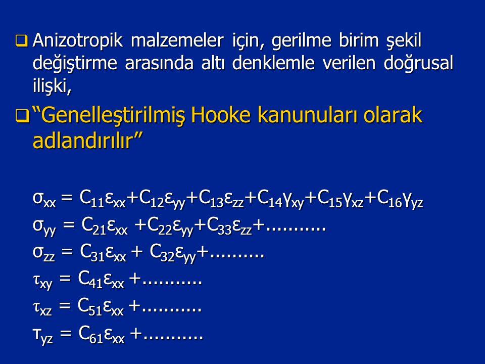  Anizotropik malzemeler için, gerilme birim şekil değiştirme arasında altı denklemle verilen doğrusal ilişki,  Genelleştirilmiş Hooke kanunuları olarak adlandırılır σ xx = C 11 ε xx +C 12 ε yy +C 13 ε zz +C 14 γ xy +C 15 γ xz +C 16 γ yz σ yy = C 21 ε xx +C 22 ε yy +C 33 ε zz +...........