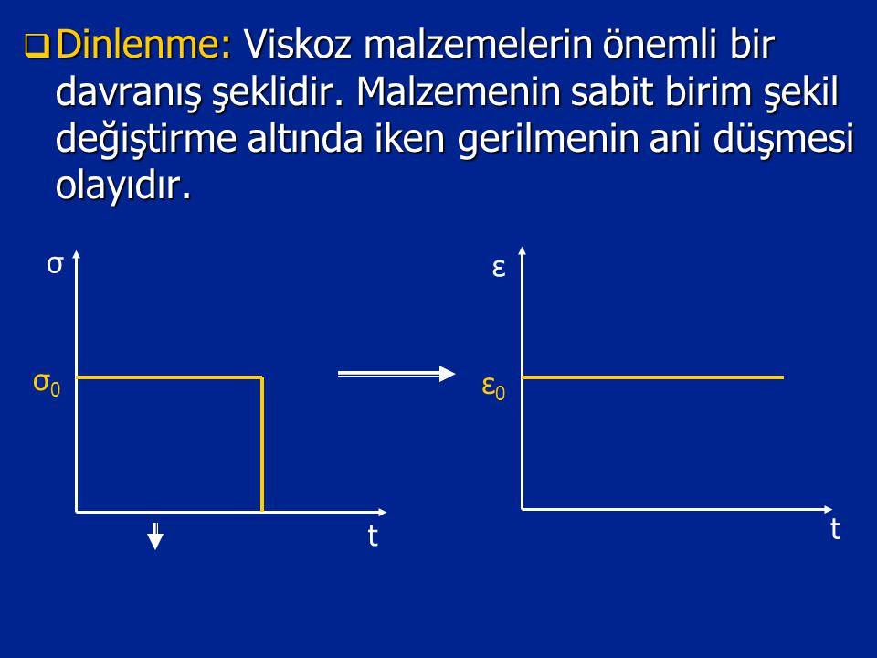  Dinlenme: Viskoz malzemelerin önemli bir davranış şeklidir. Malzemenin sabit birim şekil değiştirme altında iken gerilmenin ani düşmesi olayıdır. ε0