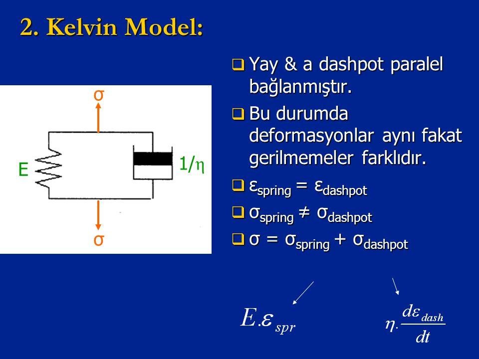 2. Kelvin Model:  Yay & a dashpot paralel bağlanmıştır.  Bu durumda deformasyonlar aynı fakat gerilmemeler farklıdır.  ε spring = ε dashpot  σ spr