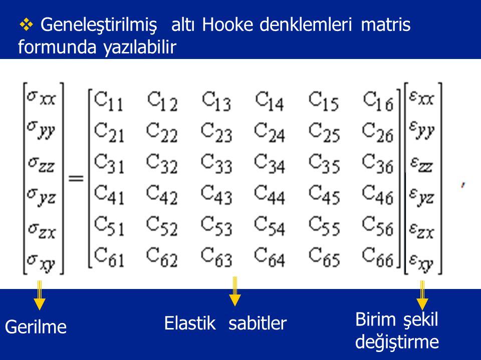 Gerilme Elastik sabitler Birim şekil değiştirme  Geneleştirilmiş altı Hooke denklemleri matris formunda yazılabilir