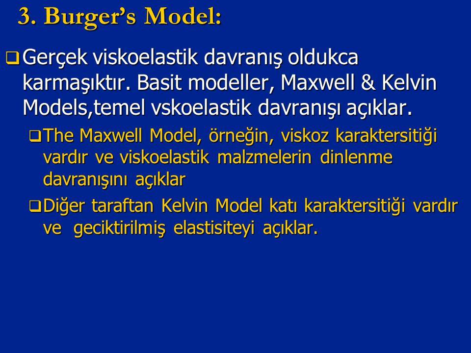 3.Burger's Model:  Gerçek viskoelastik davranış oldukca karmaşıktır.