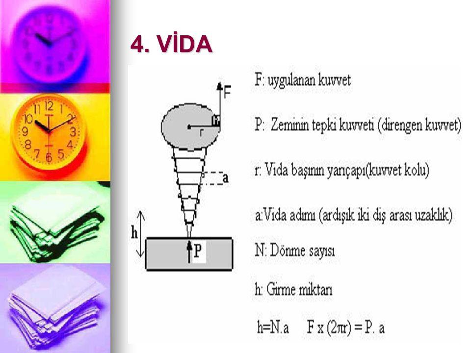 4. VİDA
