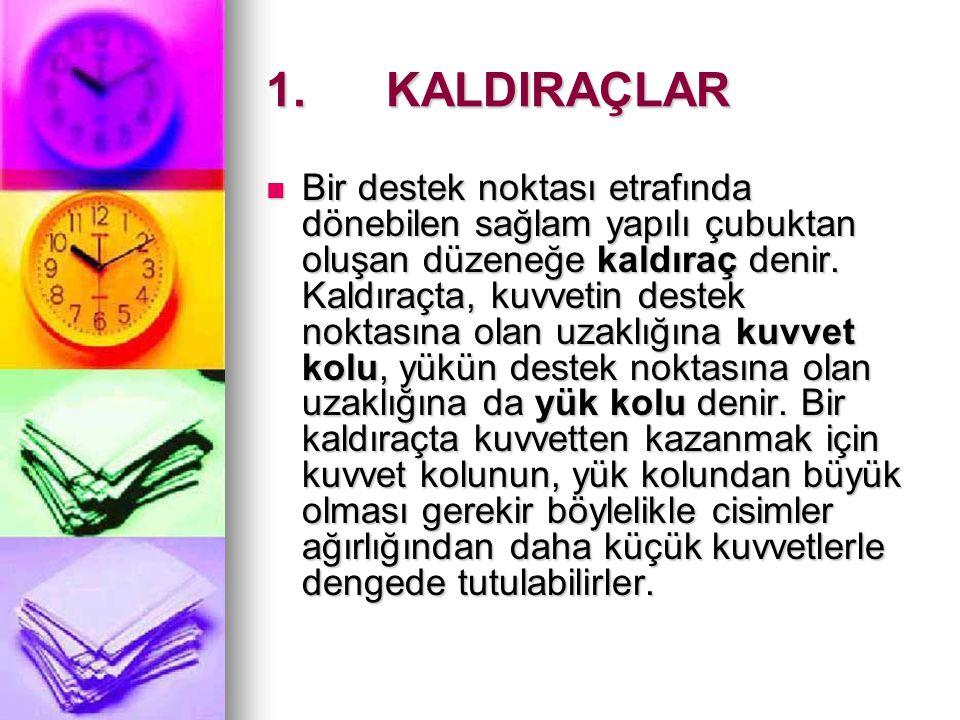 7. KASNAKLAR