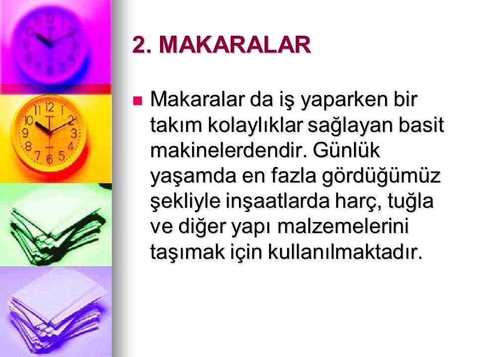 a. Sabit Makara