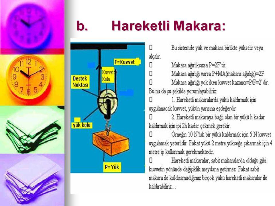 b. Hareketli Makara: