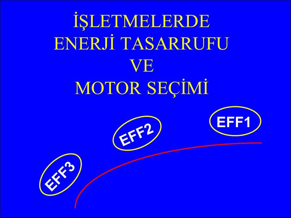 TASARRUF STRATEJİLERİ Enerji tüketiminin izlenmesi Yüksek Verimli Motor kullanımı Değişken Hızlı Motor Sürücüleri kullanımı Fabrika operasyonlarının tekrar planlanması ve yüke göre motor seçimi