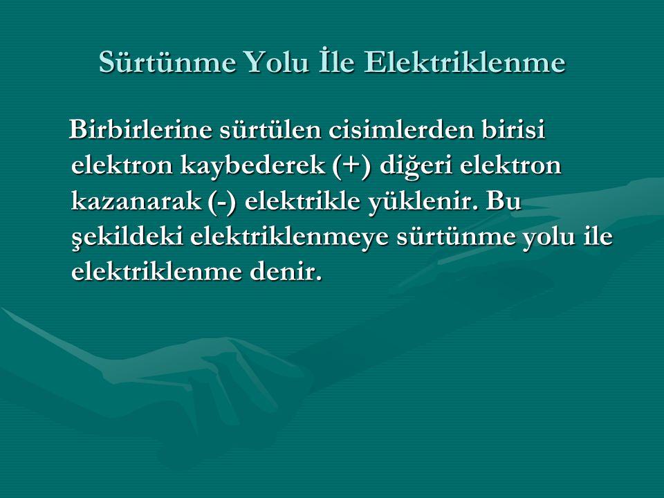 ELEKTRİKLENME ÇEŞİTLERİ www.ogretmen.info
