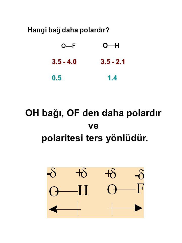 Dipol moment ve molekül yapısı Bazı durumlarda molekül içindeki bağlar polar olmakla beraber molekül apolar özellik gösterebilir.