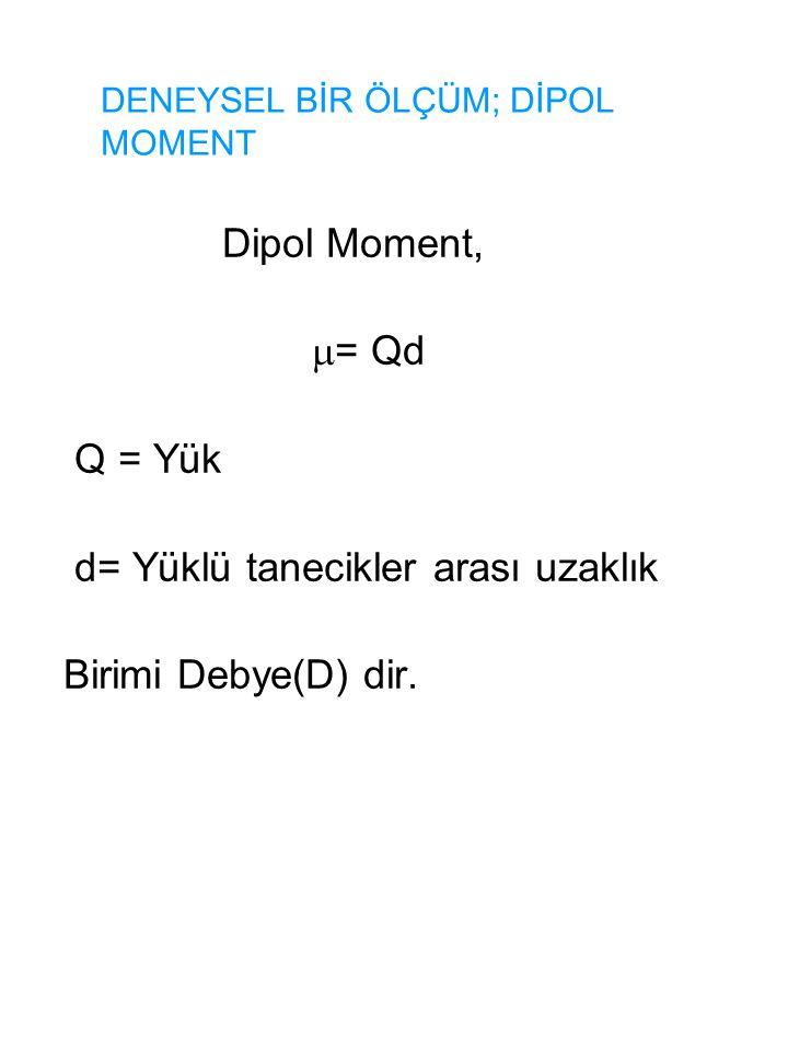 DENEYSEL BİR ÖLÇÜM; DİPOL MOMENT Dipol Moment,  = Qd Q = Yük d= Yüklü tanecikler arası uzaklık Birimi Debye(D) dir.