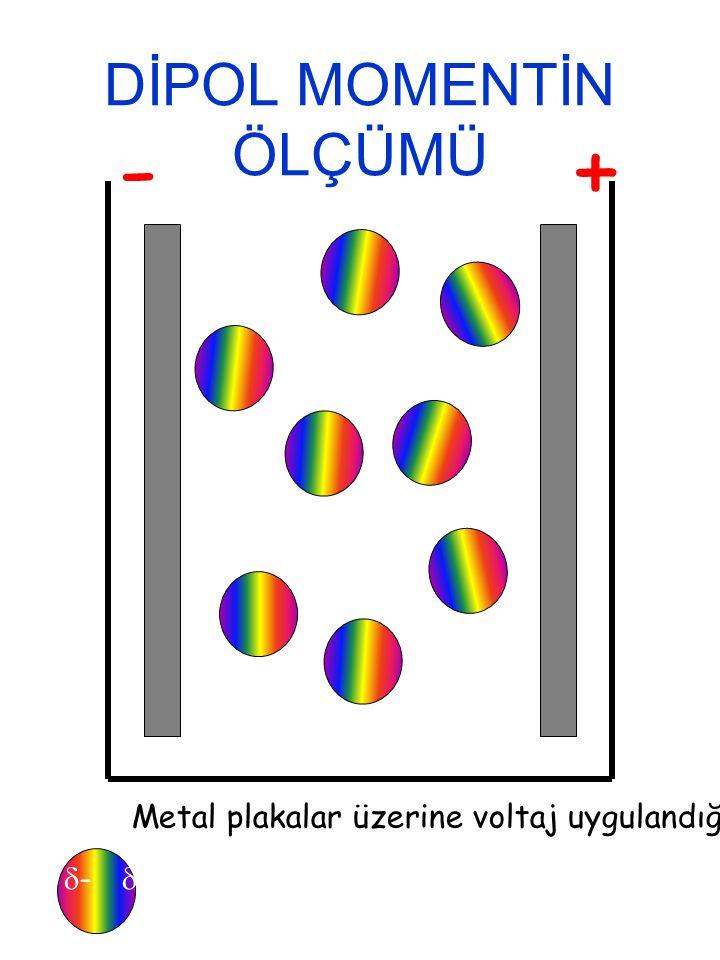 DİPOL MOMENTİN ÖLÇÜMÜ +-  -  + Metal plakalar üzerine voltaj uygulandığında