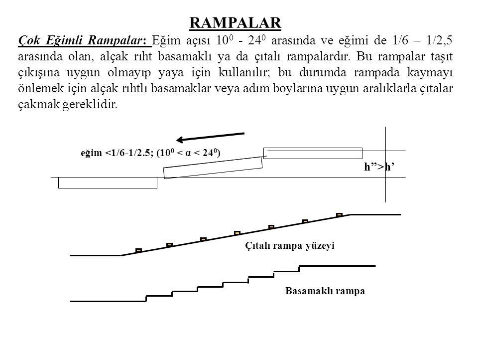 Az Eğimli Rampalar: Eğim açısı 6 0 ye ve eğimi de 1/10'a kadar olan, düz yüzeyli rampalardır. Orta Eğimli Rampalar: Eğim açısı 6 0 -10 0 arasında ve e