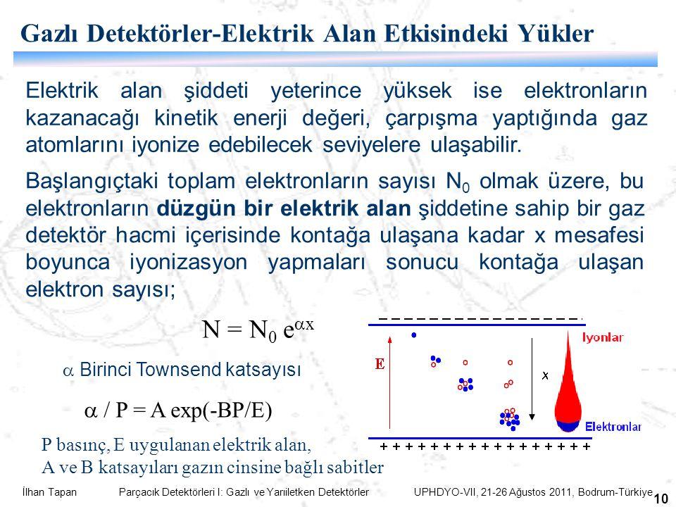 İlhan Tapan Parçacık Detektörleri I: Gazlı ve Yarıiletken Detektörler UPHDYO-VII, 21-26 Ağustos 2011, Bodrum-Türkiye 10 Elektrik alan şiddeti yeterinc