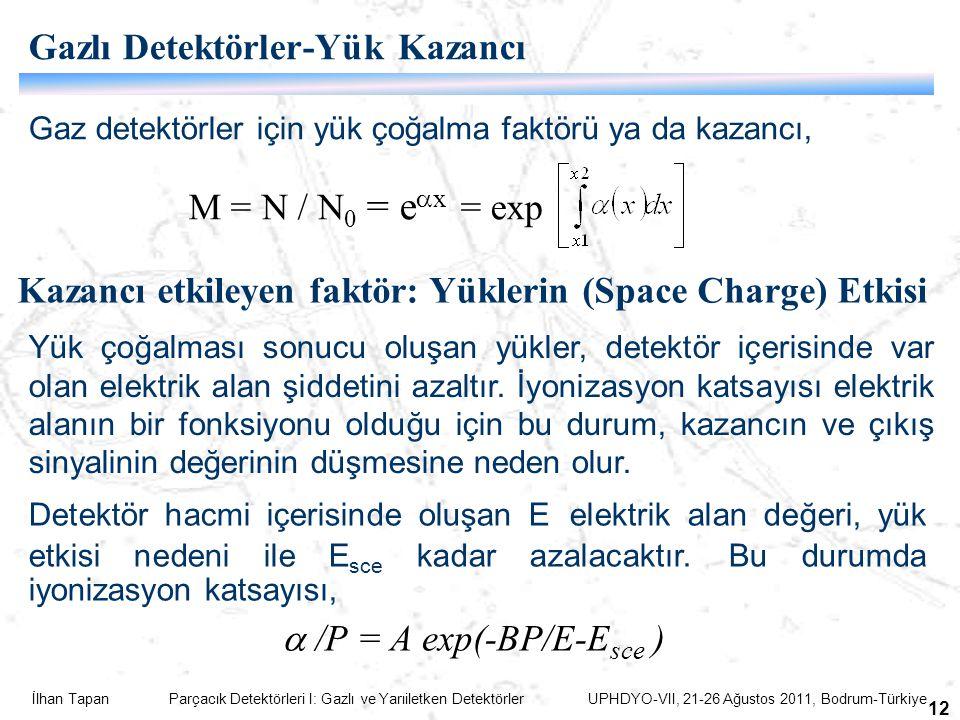 İlhan Tapan Parçacık Detektörleri I: Gazlı ve Yarıiletken Detektörler UPHDYO-VII, 21-26 Ağustos 2011, Bodrum-Türkiye 12 Gazlı Detektörler-Yük Kazancı Gaz detektörler için yük çoğalma faktörü ya da kazancı, M = N / N 0 = e  x = exp Kazancı etkileyen faktör: Yüklerin (Space Charge) Etkisi Yük çoğalması sonucu oluşan yükler, detektör içerisinde var olan elektrik alan şiddetini azaltır.