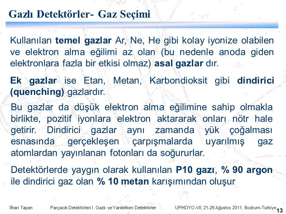 İlhan Tapan Parçacık Detektörleri I: Gazlı ve Yarıiletken Detektörler UPHDYO-VII, 21-26 Ağustos 2011, Bodrum-Türkiye 13 Gazlı Detektörler- Gaz Seçimi