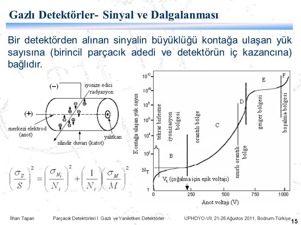 İlhan Tapan Parçacık Detektörleri I: Gazlı ve Yarıiletken Detektörler UPHDYO-VII, 21-26 Ağustos 2011, Bodrum-Türkiye 15 Bir detektörden alınan sinyalin büyüklüğü kontağa ulaşan yük sayısına (birincil parçacık adedi ve detektörün iç kazancına) bağlıdır.