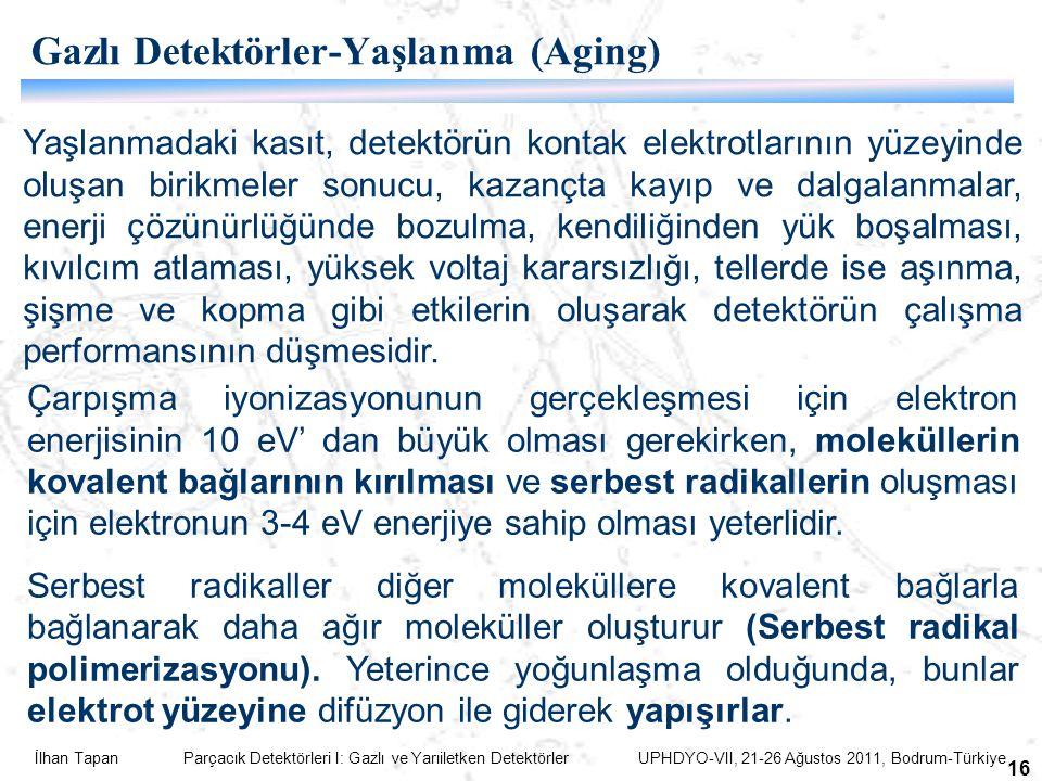 İlhan Tapan Parçacık Detektörleri I: Gazlı ve Yarıiletken Detektörler UPHDYO-VII, 21-26 Ağustos 2011, Bodrum-Türkiye 16 Gazlı Detektörler-Yaşlanma (Ag