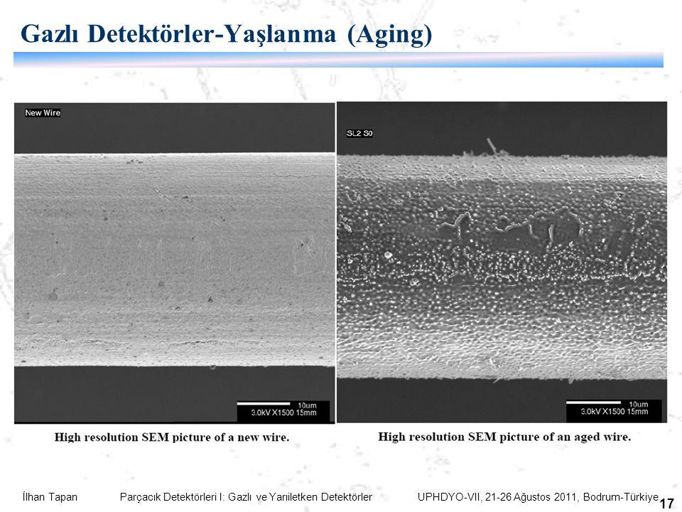 İlhan Tapan Parçacık Detektörleri I: Gazlı ve Yarıiletken Detektörler UPHDYO-VII, 21-26 Ağustos 2011, Bodrum-Türkiye 17 Gazlı Detektörler-Yaşlanma (Aging)
