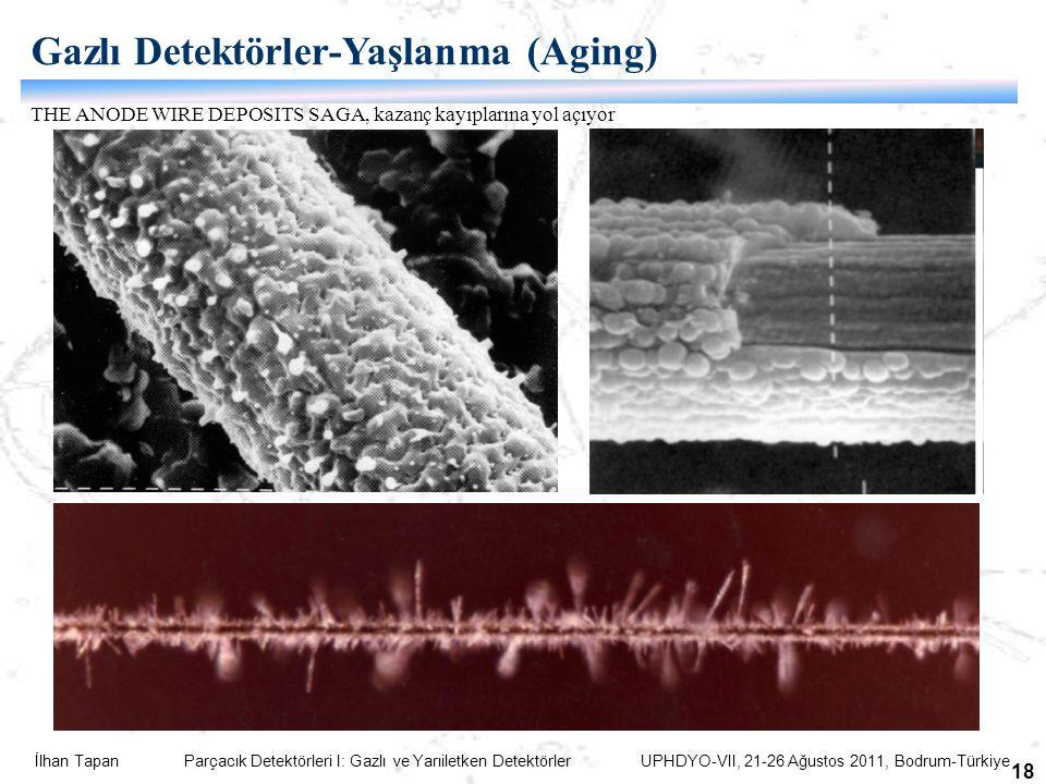 İlhan Tapan Parçacık Detektörleri I: Gazlı ve Yarıiletken Detektörler UPHDYO-VII, 21-26 Ağustos 2011, Bodrum-Türkiye 18 THE ANODE WIRE DEPOSITS SAGA, kazanç kayıplarına yol açıyor Gazlı Detektörler-Yaşlanma (Aging)