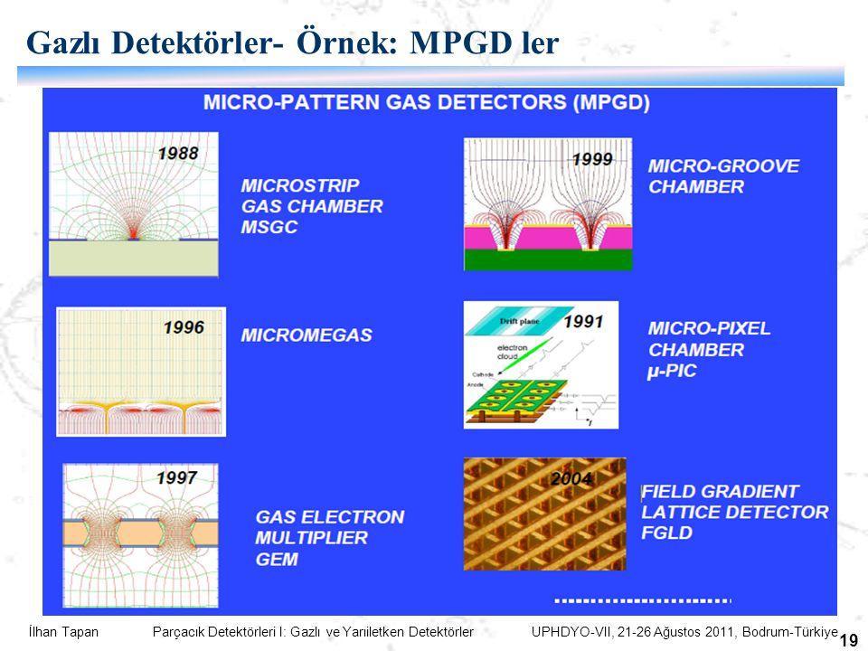 İlhan Tapan Parçacık Detektörleri I: Gazlı ve Yarıiletken Detektörler UPHDYO-VII, 21-26 Ağustos 2011, Bodrum-Türkiye 19 Gazlı Detektörler- Örnek: MPGD