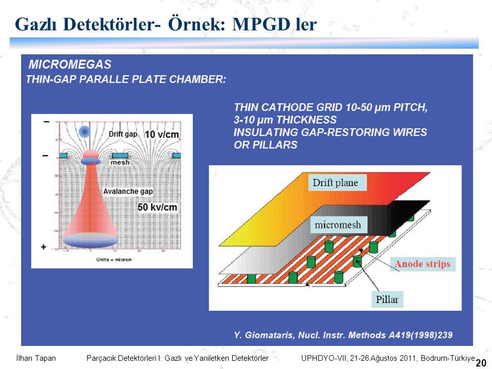 İlhan Tapan Parçacık Detektörleri I: Gazlı ve Yarıiletken Detektörler UPHDYO-VII, 21-26 Ağustos 2011, Bodrum-Türkiye 20 Gazlı Detektörler- Örnek: MPGD ler