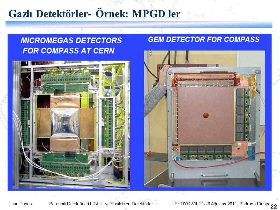 İlhan Tapan Parçacık Detektörleri I: Gazlı ve Yarıiletken Detektörler UPHDYO-VII, 21-26 Ağustos 2011, Bodrum-Türkiye 22 Gazlı Detektörler- Örnek: MPGD ler