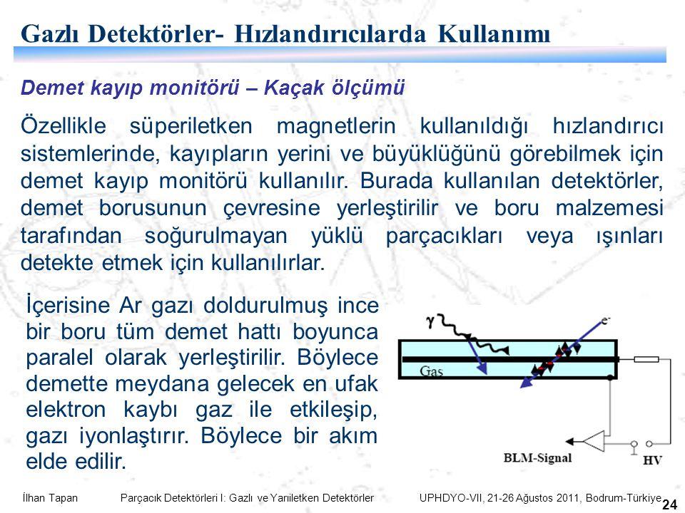 İlhan Tapan Parçacık Detektörleri I: Gazlı ve Yarıiletken Detektörler UPHDYO-VII, 21-26 Ağustos 2011, Bodrum-Türkiye 24 Demet kayıp monitörü – Kaçak ölçümü Özellikle süperiletken magnetlerin kullanıldığı hızlandırıcı sistemlerinde, kayıpların yerini ve büyüklüğünü görebilmek için demet kayıp monitörü kullanılır.