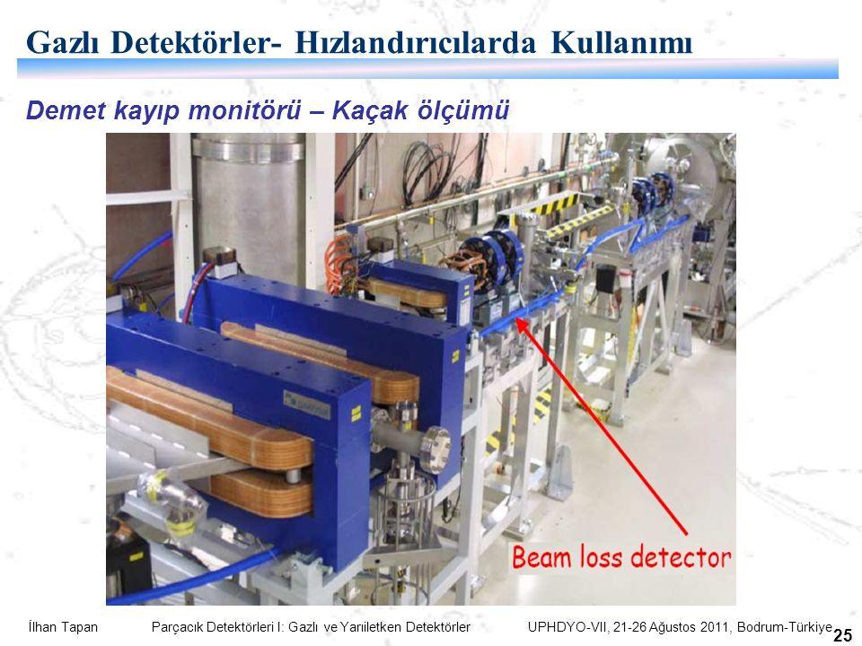 İlhan Tapan Parçacık Detektörleri I: Gazlı ve Yarıiletken Detektörler UPHDYO-VII, 21-26 Ağustos 2011, Bodrum-Türkiye 25 Demet kayıp monitörü – Kaçak ölçümü Gazlı Detektörler- Hızlandırıcılarda Kullanımı