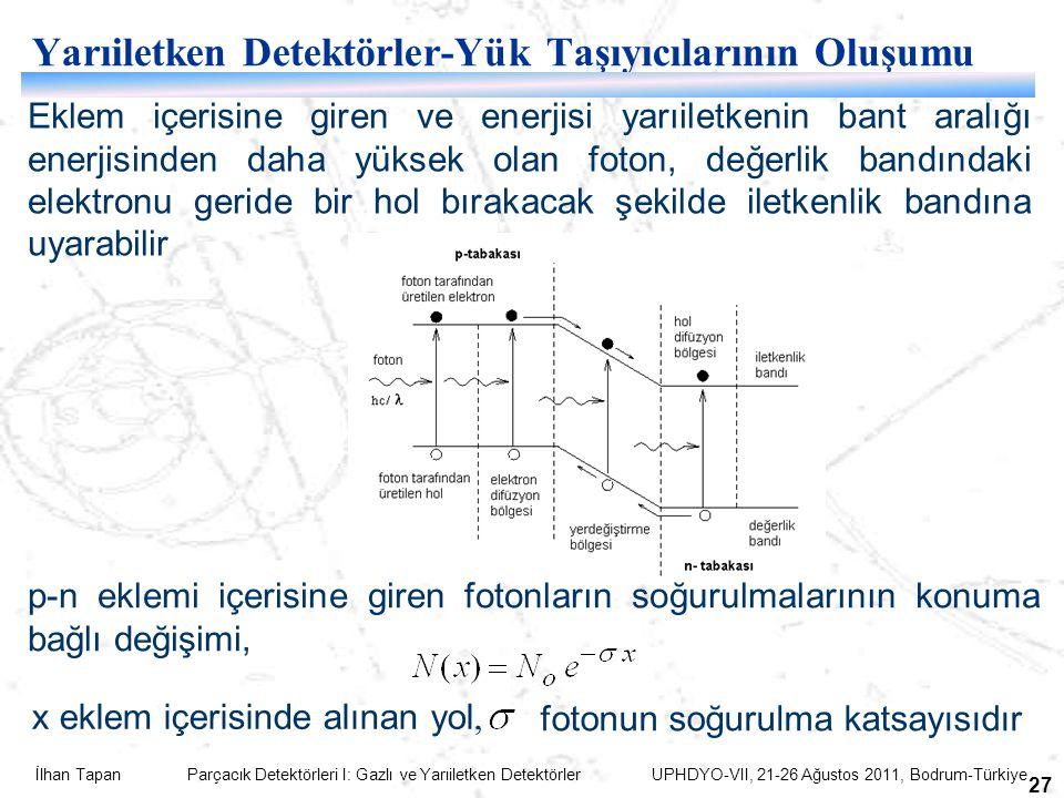 İlhan Tapan Parçacık Detektörleri I: Gazlı ve Yarıiletken Detektörler UPHDYO-VII, 21-26 Ağustos 2011, Bodrum-Türkiye 27 Yarıiletken Detektörler-Yük Taşıyıcılarının Oluşumu Eklem içerisine giren ve enerjisi yarıiletkenin bant aralığı enerjisinden daha yüksek olan foton, değerlik bandındaki elektronu geride bir hol bırakacak şekilde iletkenlik bandına uyarabilir p-n eklemi içerisine giren fotonların soğurulmalarının konuma bağlı değişimi, x eklem içerisinde alınan yol, fotonun soğurulma katsayısıdır