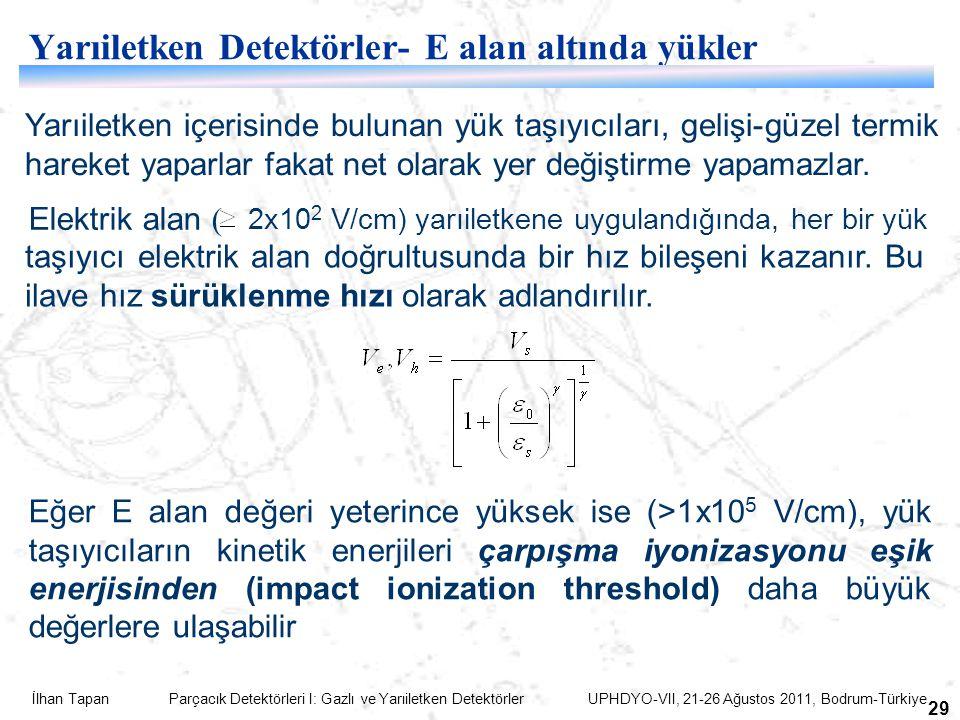 İlhan Tapan Parçacık Detektörleri I: Gazlı ve Yarıiletken Detektörler UPHDYO-VII, 21-26 Ağustos 2011, Bodrum-Türkiye 29 Yarıiletken Detektörler- E ala