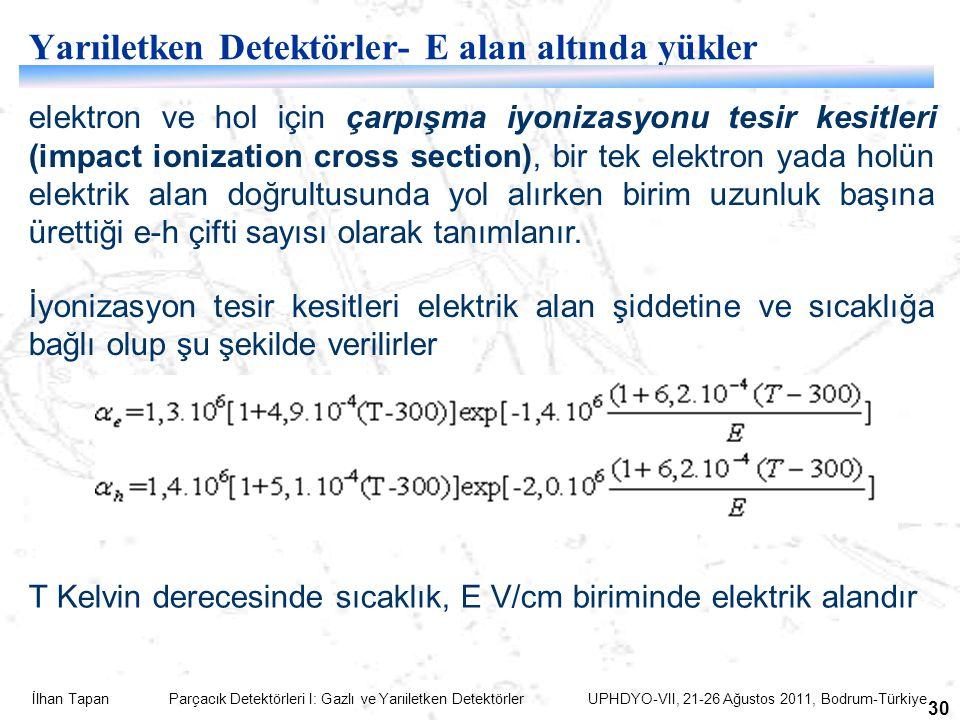 İlhan Tapan Parçacık Detektörleri I: Gazlı ve Yarıiletken Detektörler UPHDYO-VII, 21-26 Ağustos 2011, Bodrum-Türkiye 30 Yarıiletken Detektörler- E ala