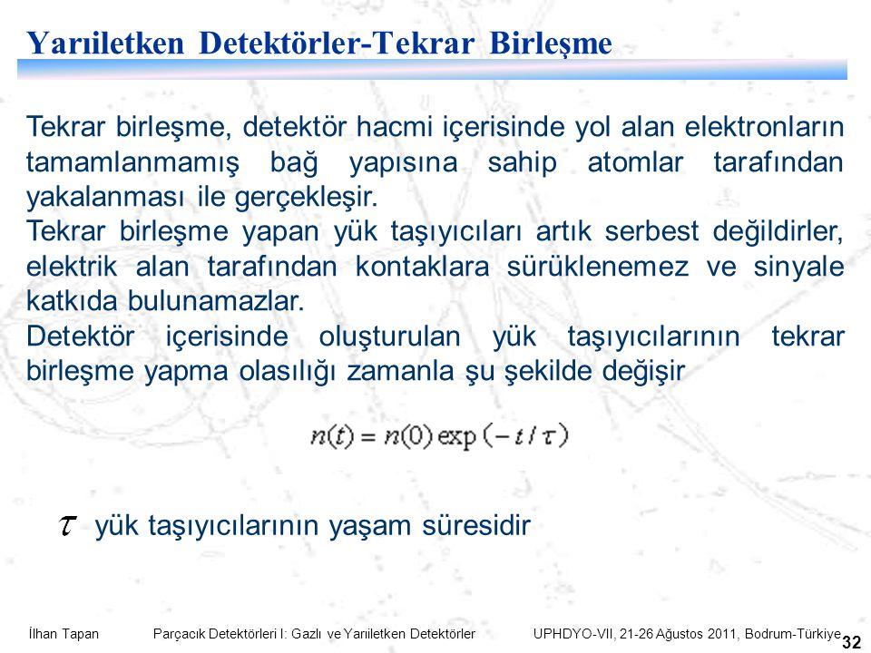 İlhan Tapan Parçacık Detektörleri I: Gazlı ve Yarıiletken Detektörler UPHDYO-VII, 21-26 Ağustos 2011, Bodrum-Türkiye 32 Yarıiletken Detektörler-Tekrar Birleşme Tekrar birleşme, detektör hacmi içerisinde yol alan elektronların tamamlanmamış bağ yapısına sahip atomlar tarafından yakalanması ile gerçekleşir.