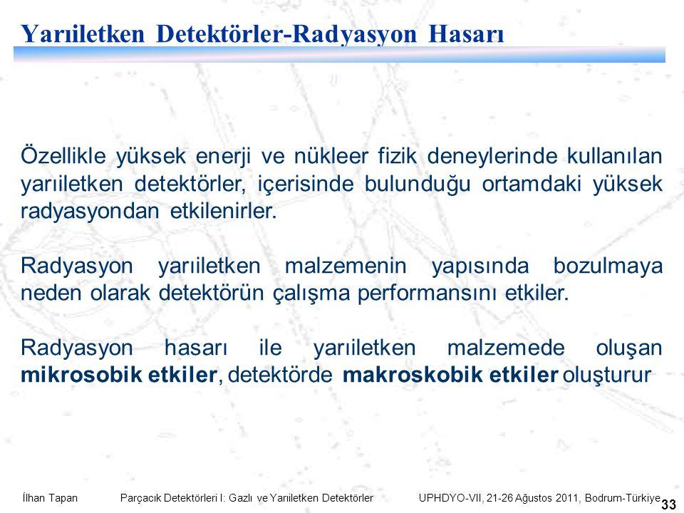İlhan Tapan Parçacık Detektörleri I: Gazlı ve Yarıiletken Detektörler UPHDYO-VII, 21-26 Ağustos 2011, Bodrum-Türkiye 33 Yarıiletken Detektörler-Radyasyon Hasarı Özellikle yüksek enerji ve nükleer fizik deneylerinde kullanılan yarıiletken detektörler, içerisinde bulunduğu ortamdaki yüksek radyasyondan etkilenirler.
