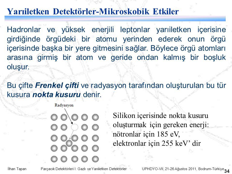 İlhan Tapan Parçacık Detektörleri I: Gazlı ve Yarıiletken Detektörler UPHDYO-VII, 21-26 Ağustos 2011, Bodrum-Türkiye 34 Yarıiletken Detektörler-Mikros