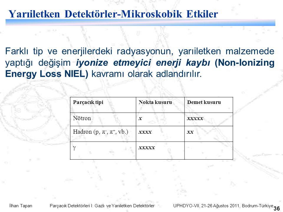 İlhan Tapan Parçacık Detektörleri I: Gazlı ve Yarıiletken Detektörler UPHDYO-VII, 21-26 Ağustos 2011, Bodrum-Türkiye 36 Yarıiletken Detektörler-Mikroskobik Etkiler Farklı tip ve enerjilerdeki radyasyonun, yarıiletken malzemede yaptığı değişim iyonize etmeyici enerji kaybı (Non-Ionizing Energy Loss NIEL) kavramı olarak adlandırılır.