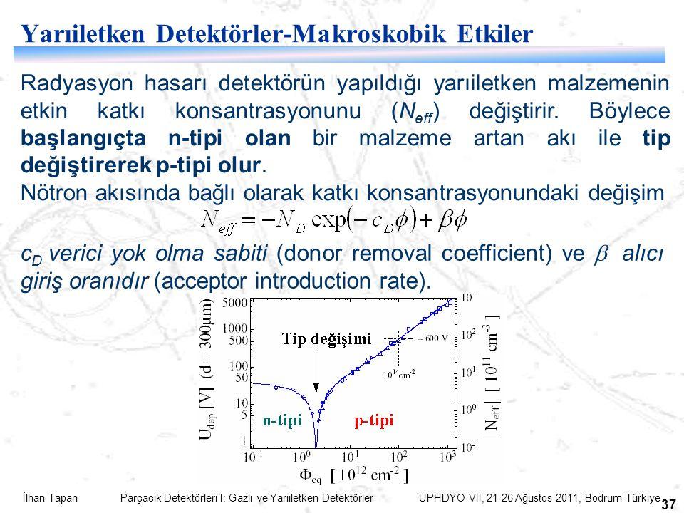 İlhan Tapan Parçacık Detektörleri I: Gazlı ve Yarıiletken Detektörler UPHDYO-VII, 21-26 Ağustos 2011, Bodrum-Türkiye 37 Yarıiletken Detektörler-Makroskobik Etkiler Radyasyon hasarı detektörün yapıldığı yarıiletken malzemenin etkin katkı konsantrasyonunu (N eff ) değiştirir.